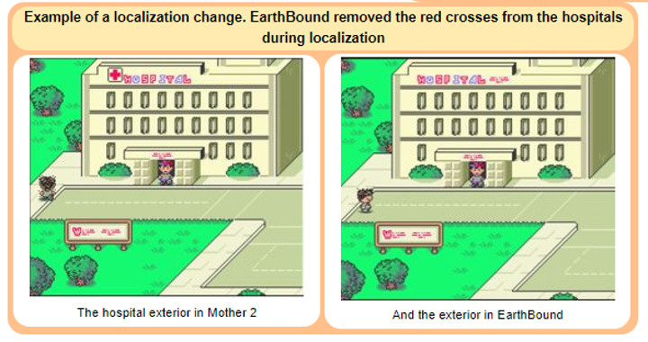 EarthBound Crosses